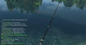 Трофейная рыбалка Взлом на Деньги. Чит на Золото